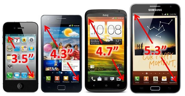 Mobilní telefony rozměry