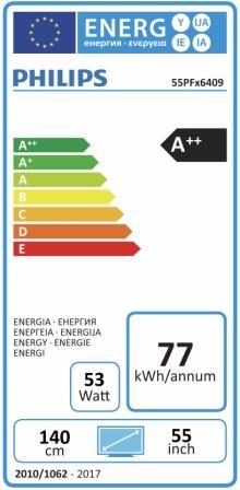 Energetický štítek televize