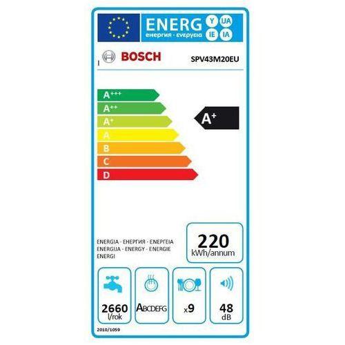 Bosch SPV43M20 štítek
