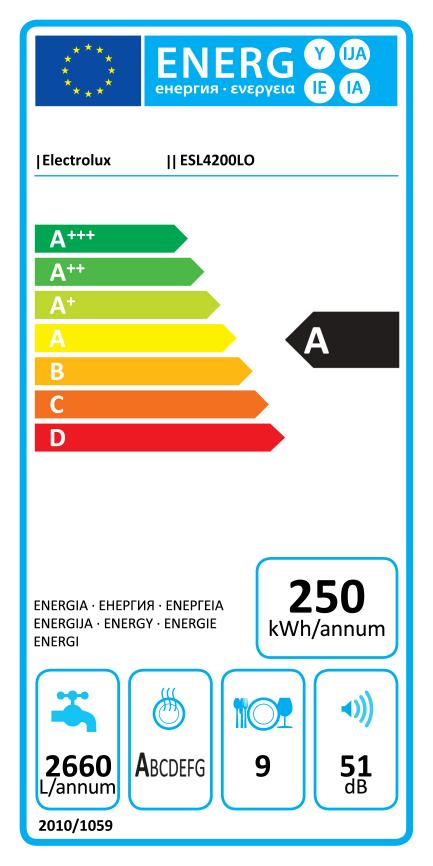 Electrolux ESL 4200 štítek