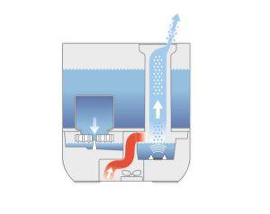 Odpařovací zvlhčovač vzduchu