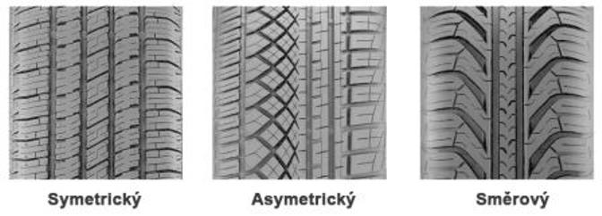Dezény pneumatiky