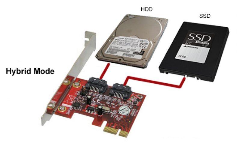 Hybridní disk