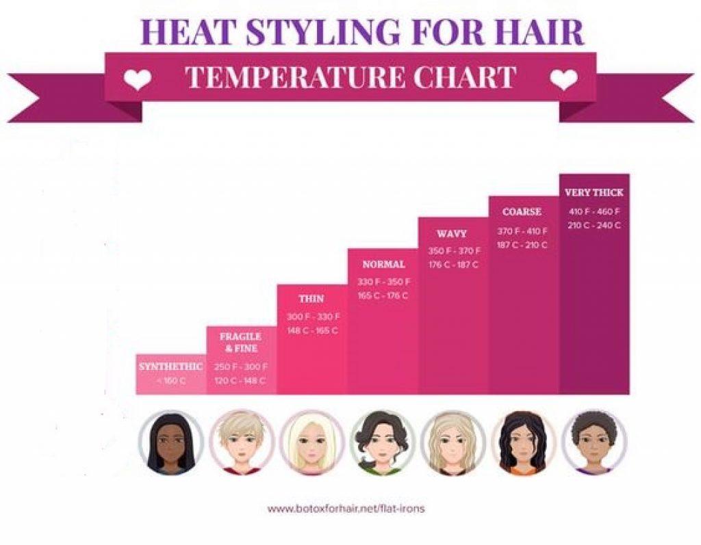 Stupnice teplot