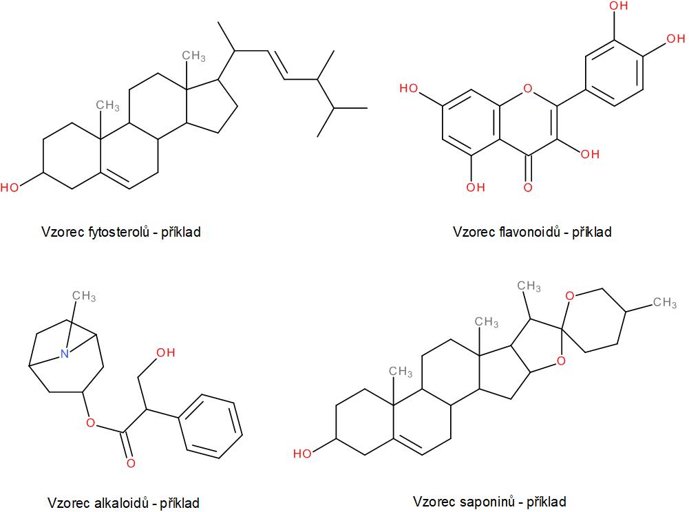 Chemické vzorce